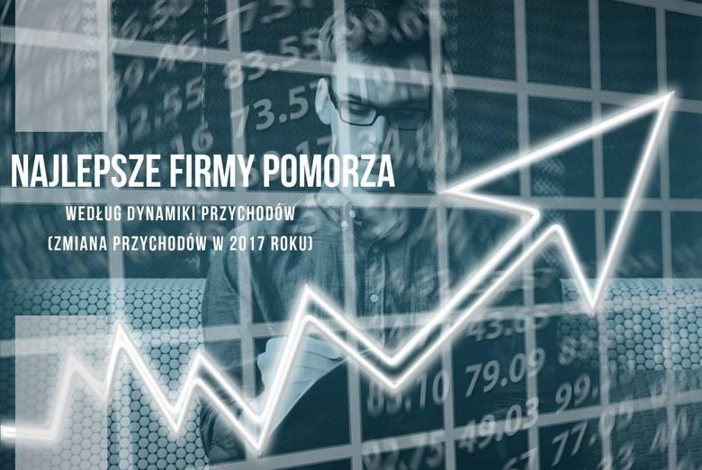 Grupa Progres wśród najlepszych firm w województwie pomorskim.