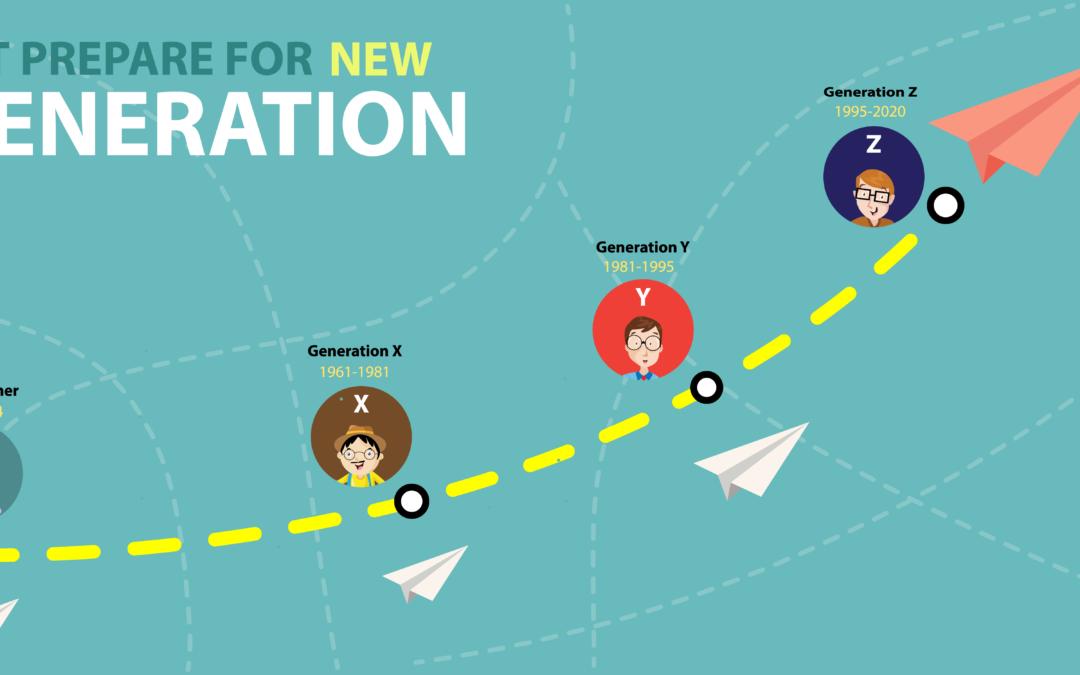 Jak nowe pokolenia wpływają na zmianę kultury organizacyjnej w firmie?